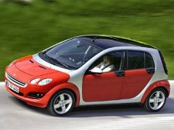 Smart Forfour Car Leasing